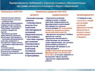 Преемственность требований к структуре основных образовательных программ нач