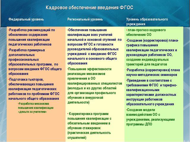 Кадровое обеспечение введения ФГОС Федеральный уровеньРегиональный уровень...