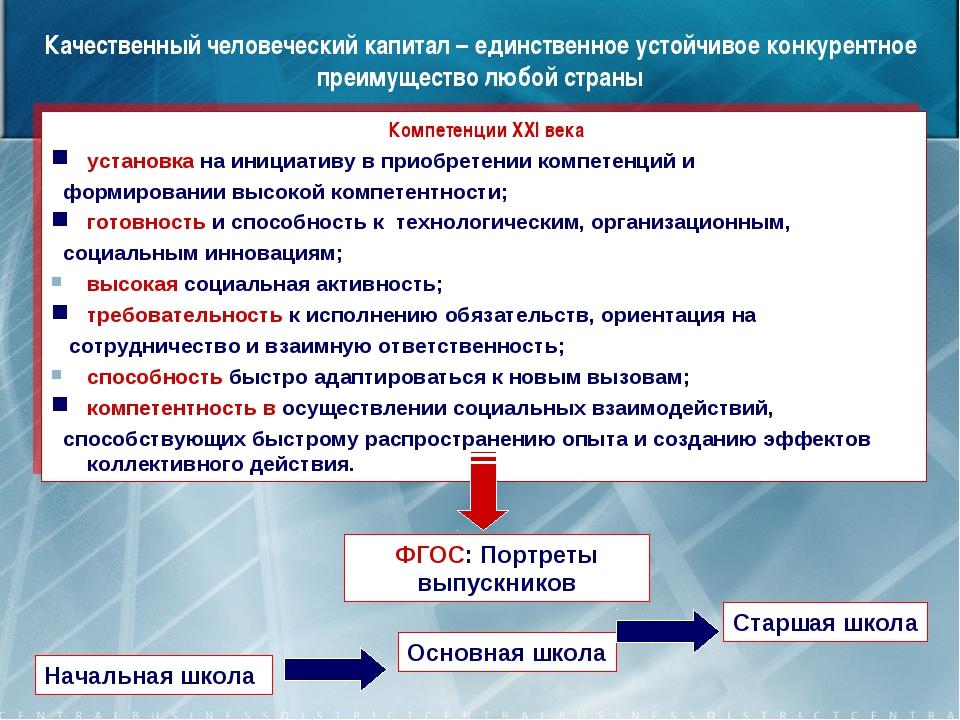 Компетенции XXI века установка на инициативу в приобретении компетенций и фо...
