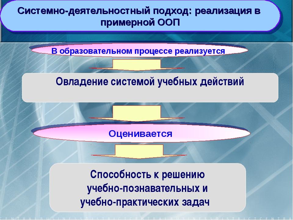 Овладение системой учебных действий Системно-деятельностный подход: реализаци...
