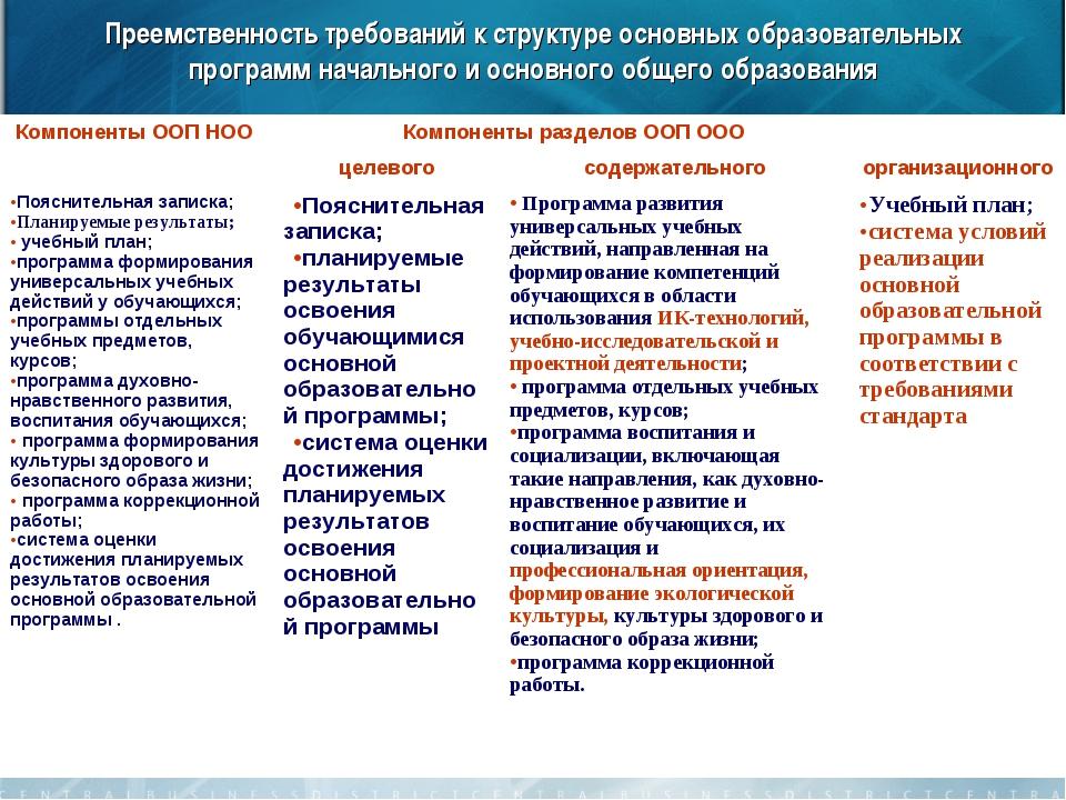 Преемственность требований к структуре основных образовательных программ нач...