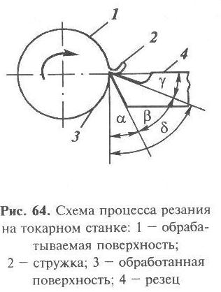 http://kon82.narod.ru/arxiv/texno7/images/64.jpg