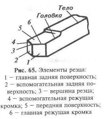 http://kon82.narod.ru/arxiv/texno7/images/65.jpg
