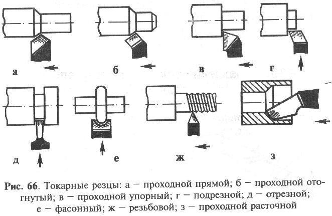 http://kon82.narod.ru/arxiv/texno7/images/66.jpg