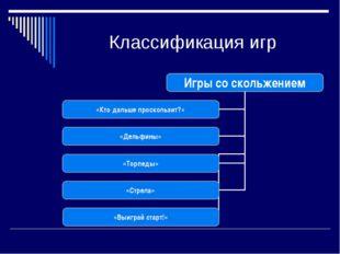 Классификация игр