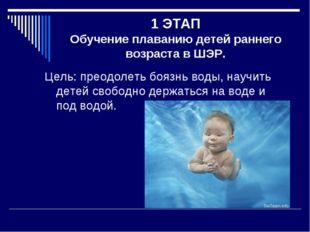 1 ЭТАП Обучение плаванию детей раннего возраста в ШЭР. Цель: преодолеть боязн