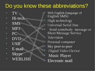 Do you know these abbreviations? TV Hi-tech SMS MP3 PC DVD USB E-mail Skype W