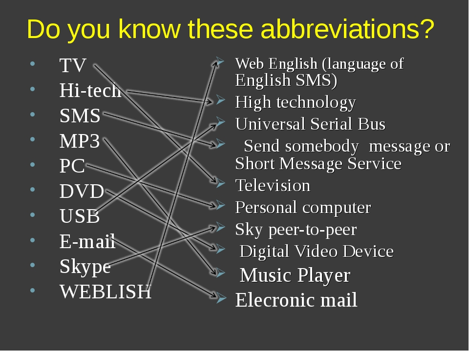 Do you know these abbreviations? TV Hi-tech SMS MP3 PC DVD USB E-mail Skype W...