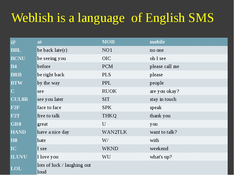 Weblish is a language of English SMS @	at	MOB	mobile BBL	be back late(r)	NO1...