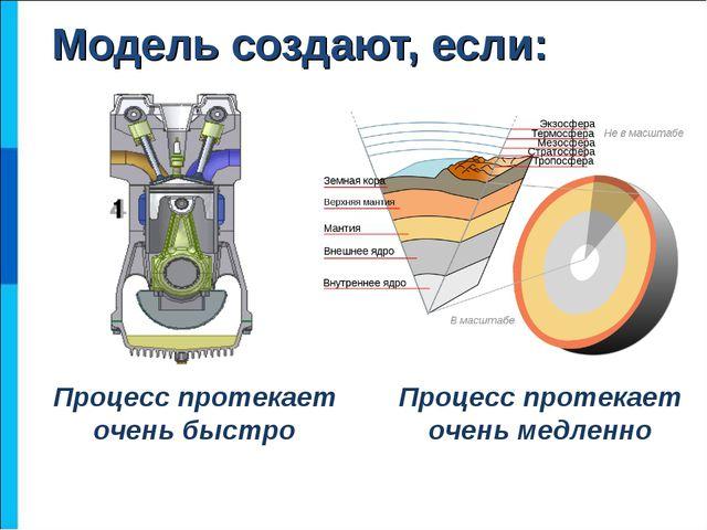 Модель создают, если: Процесс протекает очень быстро Процесс протекает очень...