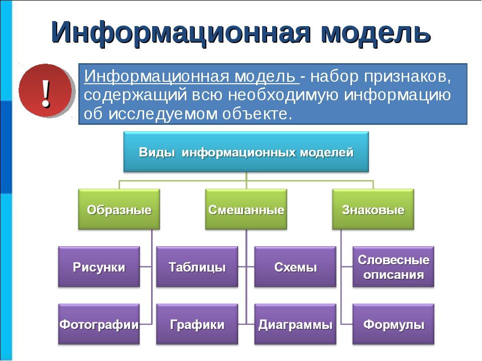 Информационная модель Информационная модель - набор признаков, содержащий всю...