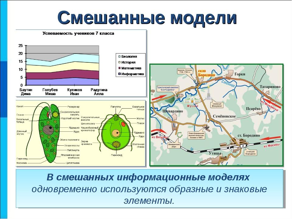 Смешанные модели В смешанных информационные моделях одновременно используются...