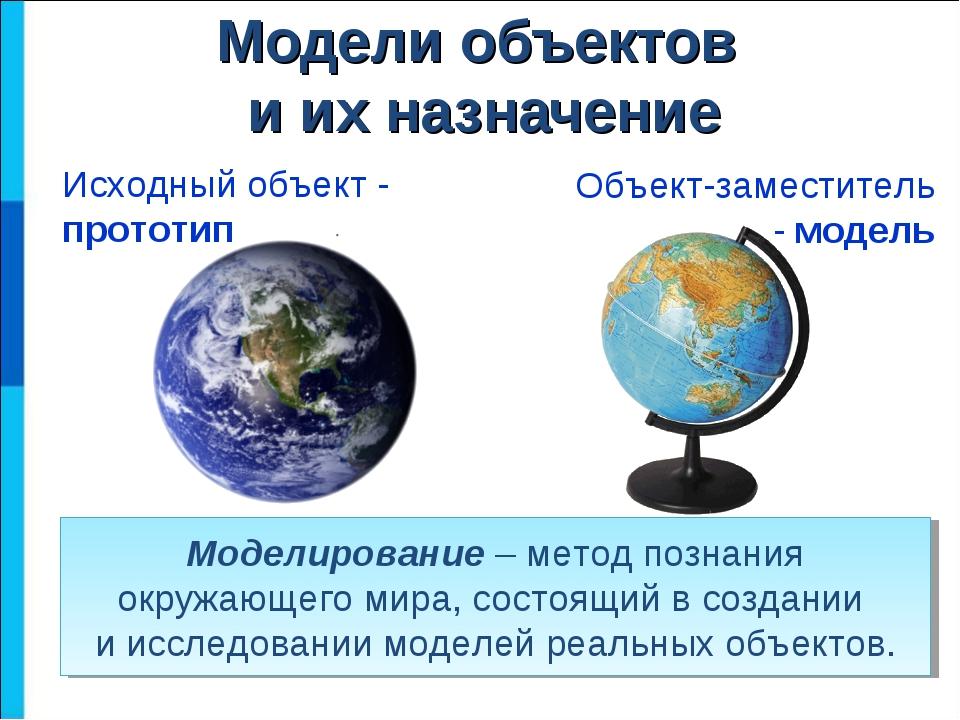 Модели объектов и их назначение Моделирование – метод познания окружающего ми...