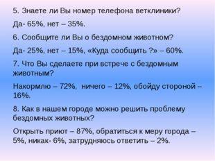5. Знаете ли Вы номер телефона ветклиники? Да- 65%, нет – 35%. 6. Сообщите ли
