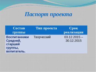 Паспорт проекта Состав группы Тип проекта Срок реализации Воспитанники Средне