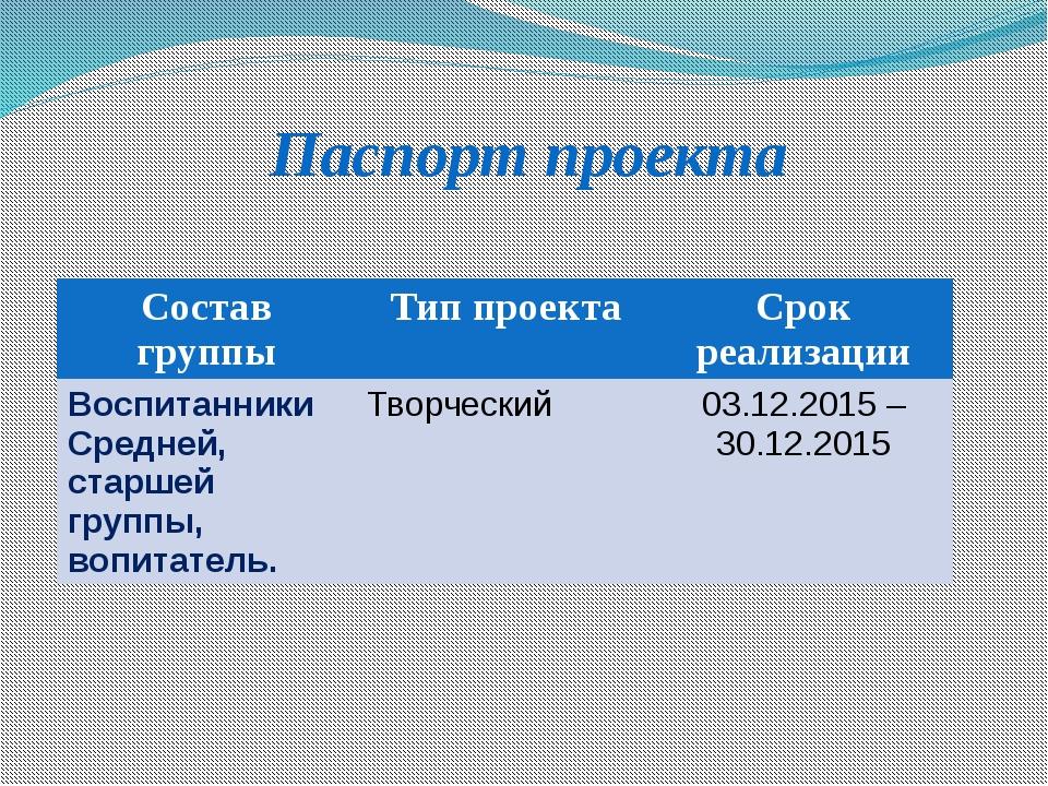Паспорт проекта Состав группы Тип проекта Срок реализации Воспитанники Средне...