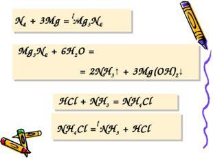 N2 + 3Mg = Mg3N2 Mg3N2 + 6H2O = = 2NH3↑ + 3Mg(OH)2↓ HCl + NH3 = NH4Сl  NH