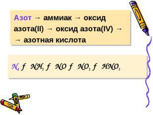 Азот → аммиак → оксид азота(II) → оксид азота(IV) → → азотная кислота N2 → N