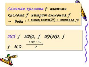 Соляная кислота → азотная кислота → нитрат аммония → → вода + оксид азота(IV
