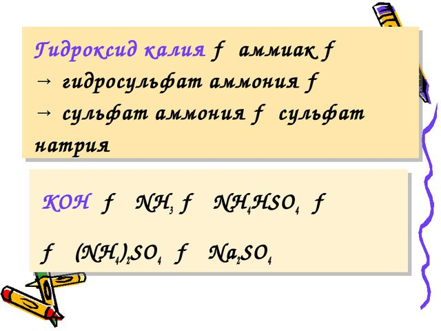 Гидроксид калия → аммиак → → гидросульфат аммония → → сульфат аммония → суль...