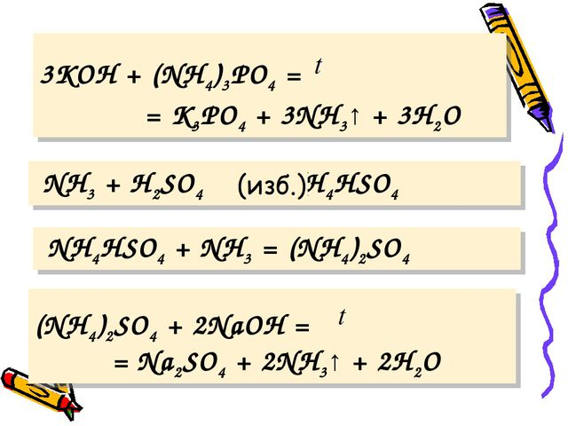 3KOH + (NH4)3PO4 = = K3PO4 + 3NH3↑ + 3H2O NH3 + H2SO4 = NH4HSO4 NH4HSO4 + NH...