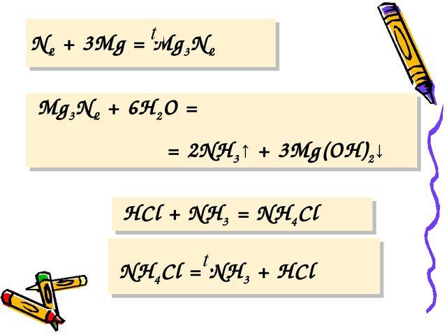 N2 + 3Mg = Mg3N2 Mg3N2 + 6H2O = = 2NH3↑ + 3Mg(OH)2↓ HCl + NH3 = NH4Сl  NH...