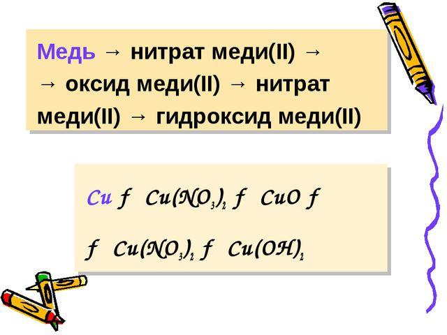 Медь → нитрат меди(II) → → оксид меди(II) → нитрат меди(II) → гидроксид меди...