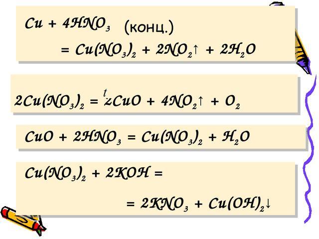Cu + 4HNO3 = = Cu(NO3)2 + 2NO2↑ + 2H2O 2Cu(NO3)2 = 2CuO + 4NO2↑ + O2 CuO +...