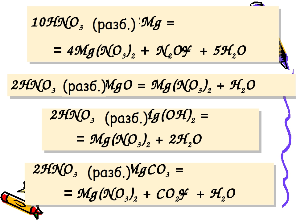 10HNO3 + 4Mg = 	= 4Mg(NO3)2 + N2O↑ + 5H2O 2HNO3 + MgO = Mg(NO3)2 + H2O 2HNO3...