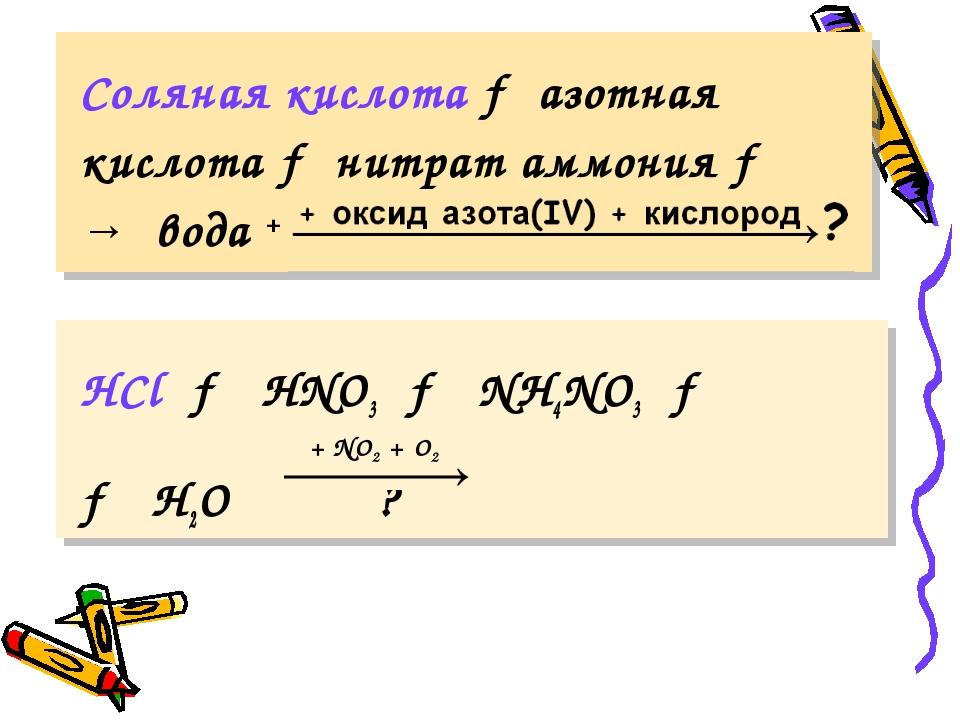 Соляная кислота → азотная кислота → нитрат аммония → → вода + оксид азота(IV...