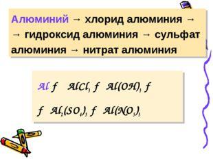 Алюминий → хлорид алюминия → → гидроксид алюминия → сульфат алюминия → нитрат