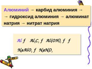Алюминий → карбид алюминия → → гидроксид алюминия → алюминат натрия → нитрат