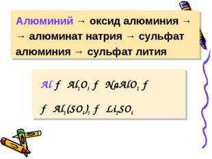 Алюминий → оксид алюминия → → алюминат натрия → сульфат алюминия → сульфат л
