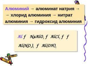 Алюминий → алюминат натрия → → хлорид алюминия → нитрат алюминия → гидроксид