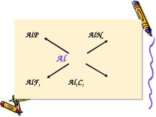 AlP AlN Al AlF3 Al4C3