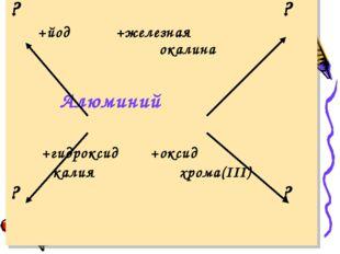 ? ? +йод +железная  окалина Алюминий +гидроксид +оксид  калия