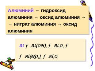 Алюминий → гидроксид алюминия → оксид алюминия → → нитрат алюминия → оксид а