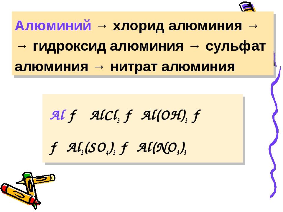 Алюминий → хлорид алюминия → → гидроксид алюминия → сульфат алюминия → нитрат...