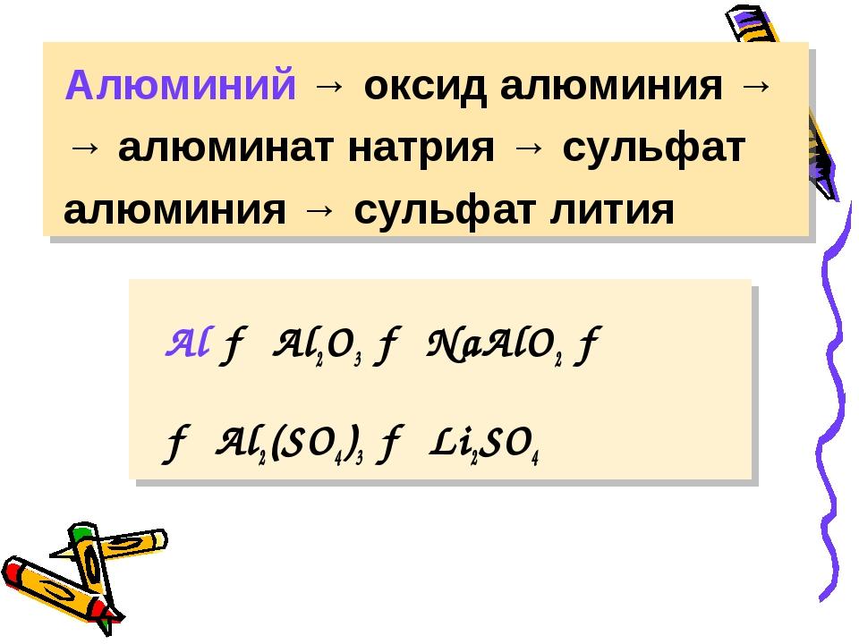 Алюминий → оксид алюминия → → алюминат натрия → сульфат алюминия → сульфат л...
