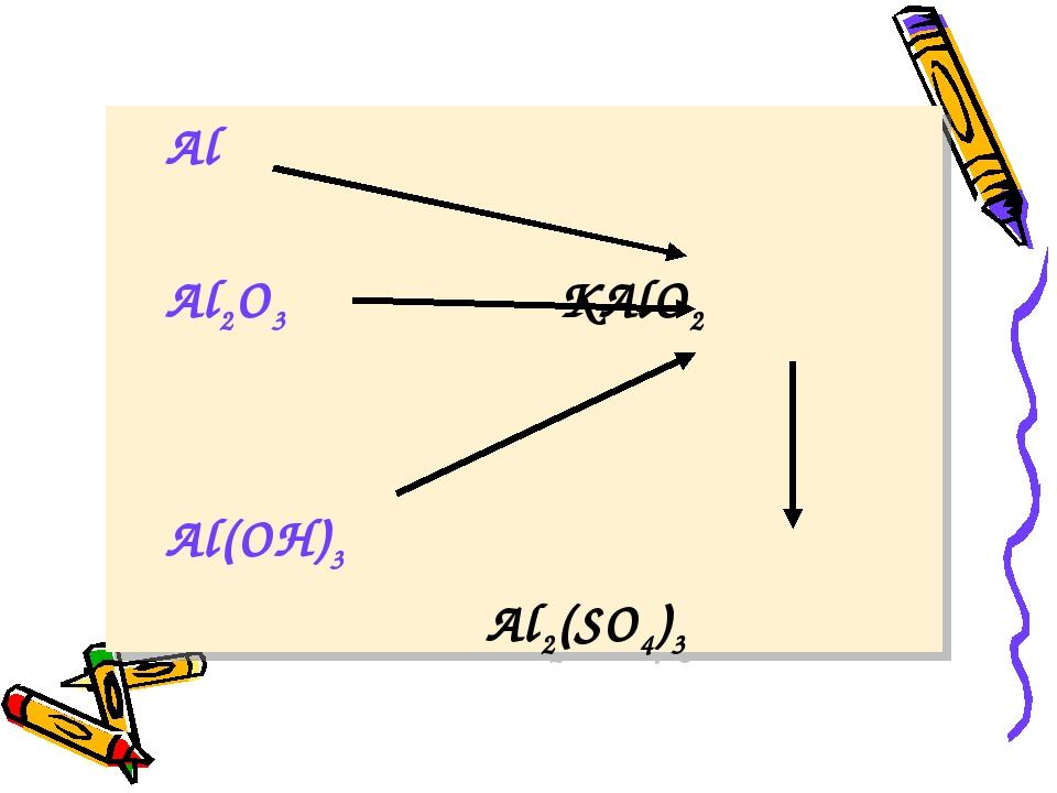 Al Al2O3 KAlO2 Al(OH)3 Al2(SO4)3