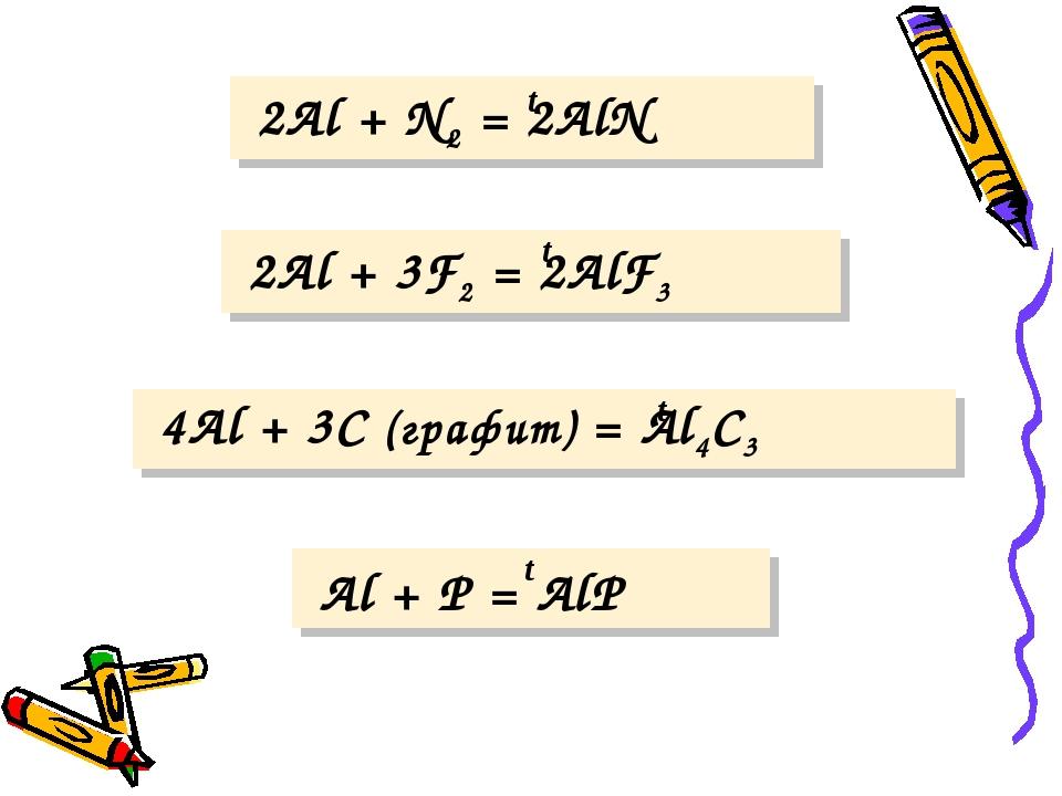 2Al + N2 = 2AlN 2Al + 3F2 = 2AlF3 4Al + 3C (графит) = Al4C3 Al + P = AlP t t...