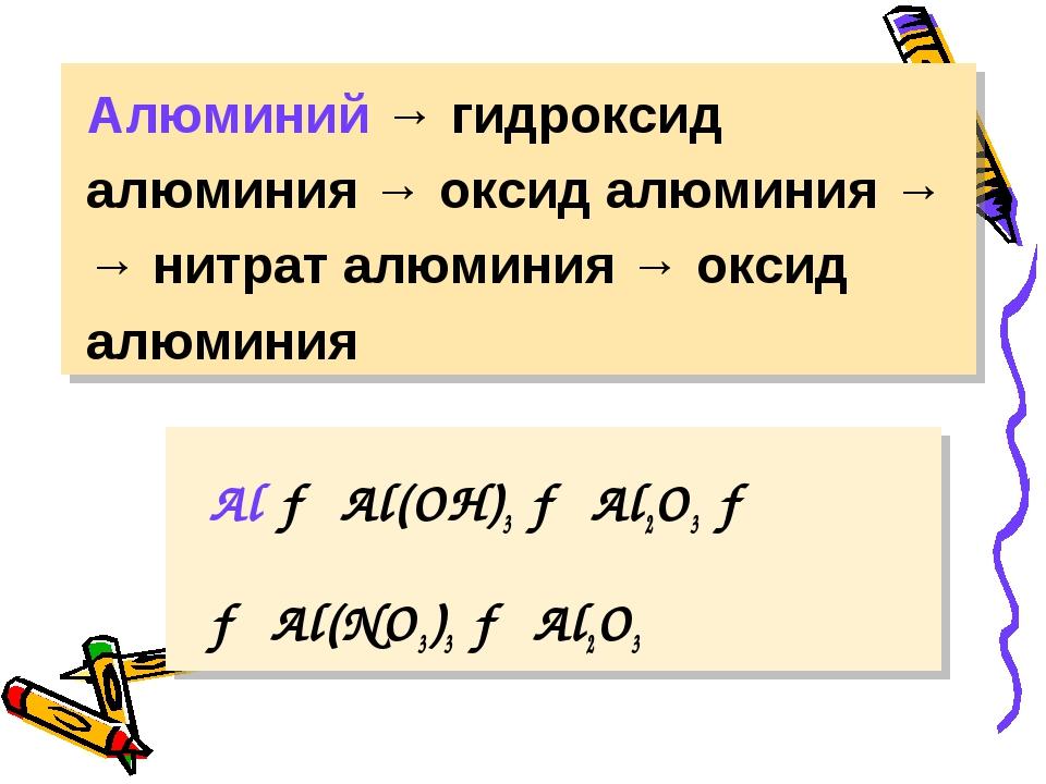 Алюминий → гидроксид алюминия → оксид алюминия → → нитрат алюминия → оксид а...