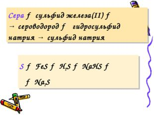 Сера → сульфид железа(II) → → сероводород → гидросульфид натрия → сульфид нат