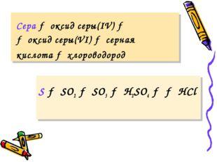 Сера → оксид серы(IV) → → оксид серы(VI) → серная кислота → хлороводород S →