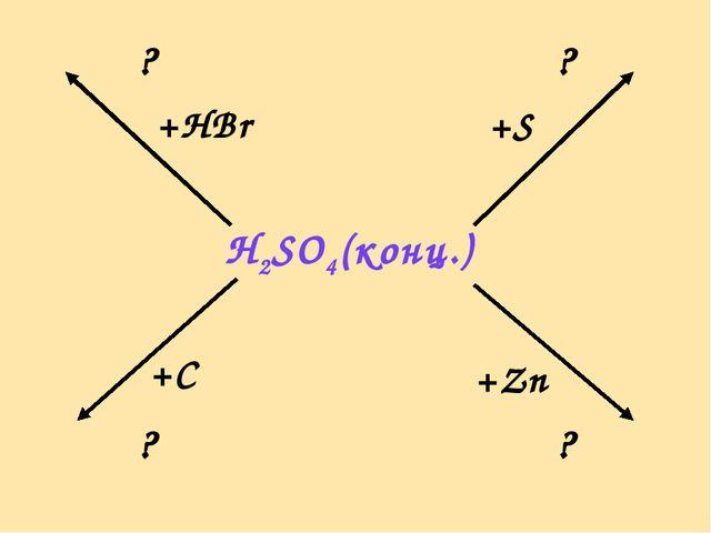 ? ? H2SO4(конц.) ? ? +HBr +S +C +Zn