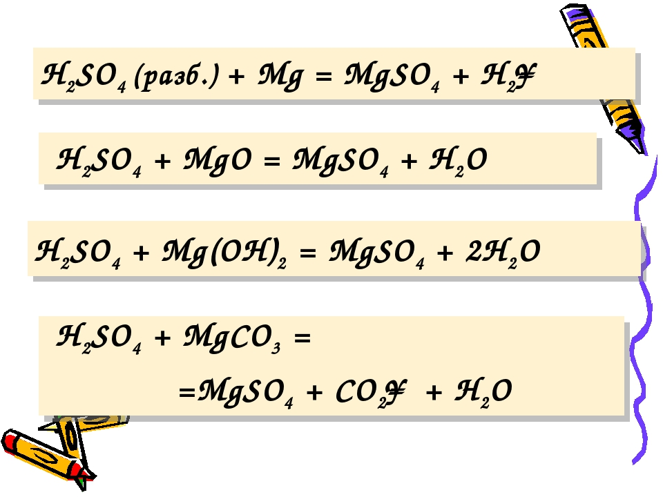 H2SO4 (разб.) + Mg = MgSO4 + H2↑ H2SO4 + MgO = MgSO4 + H2O H2SO4 + Mg(OH)2 =...