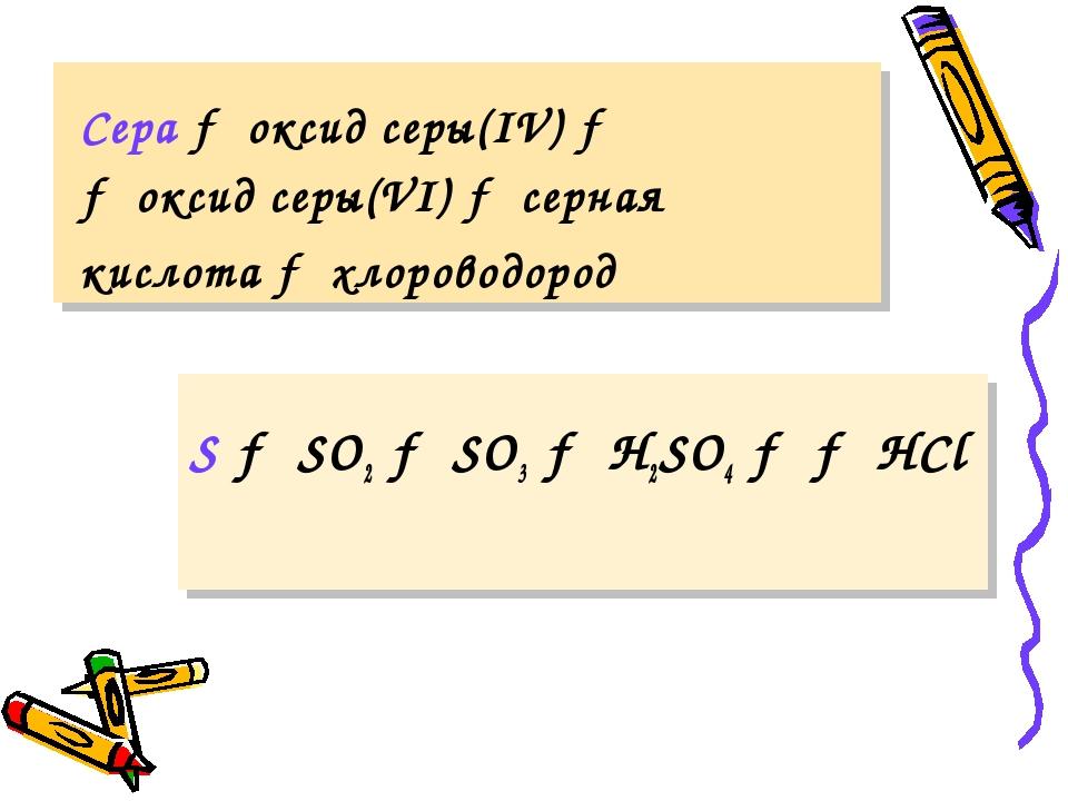 Сера → оксид серы(IV) → → оксид серы(VI) → серная кислота → хлороводород S →...