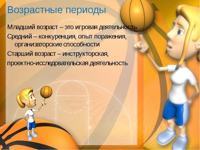 Возрастные периоды Младший возраст – это игровая деятельность Средний – конку...