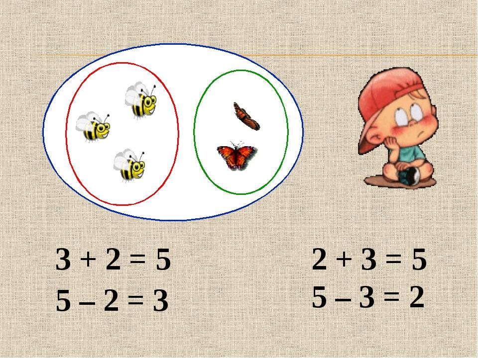 3 + 2 = 5 2 + 3 = 5 5 – 2 = 3 5 – 3 = 2