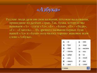 «Азбука» Русские люди дали им свои названия, похожие на названия, пришедшие и